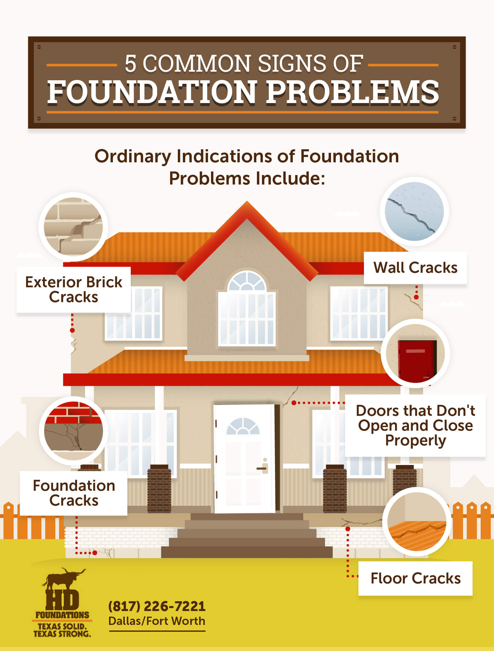 Infographic: 5 Common Signs of Foundation Problems