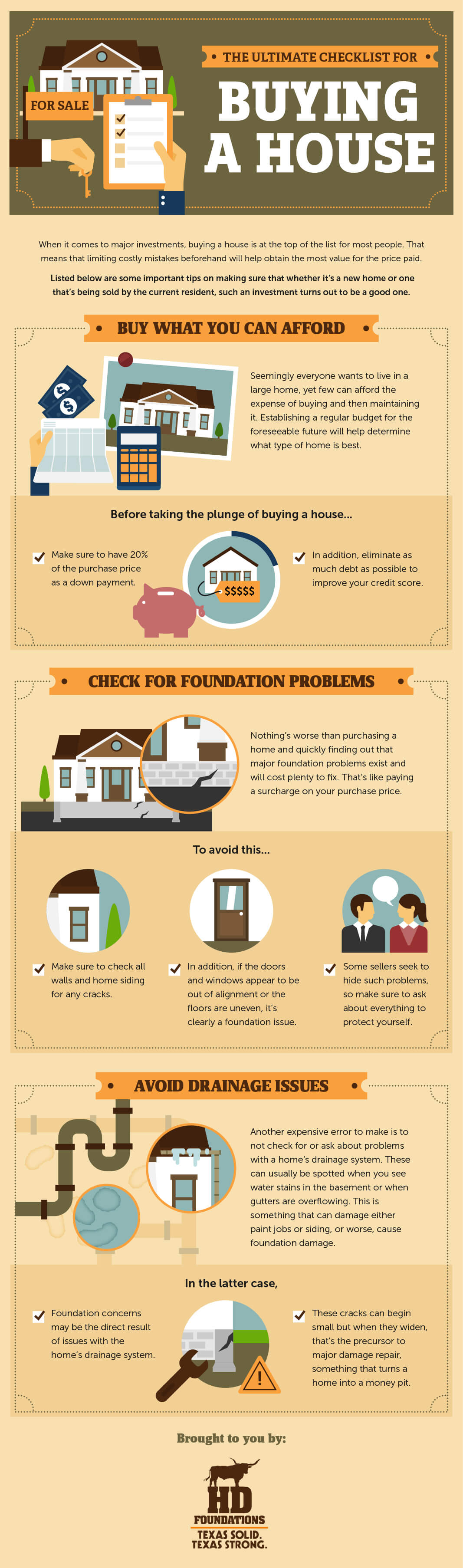 The ultimate checklist for buying a house hd foundations for Checklist for building a new house