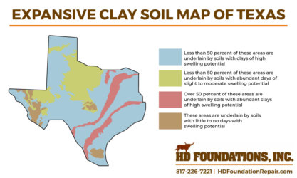 Map of Texas showing the distribution of expansive clay soil.